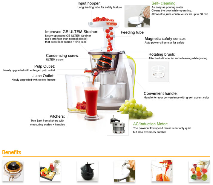Replacement Parts For Hurom Slow Juicer : Hurom Indonesia - Slow Juicer Website